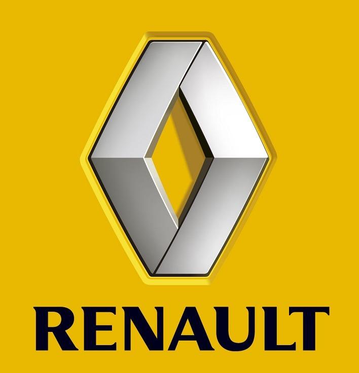 Стартеры, генераторы Renault
