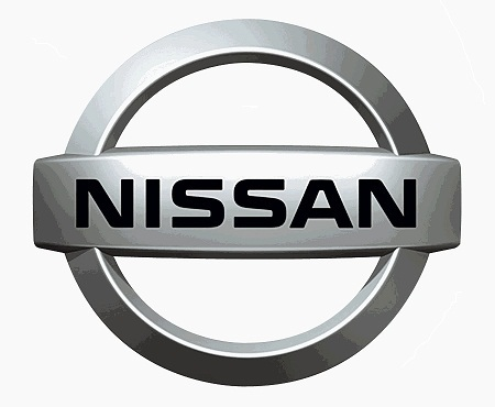 Стартеры, генераторы Nissan